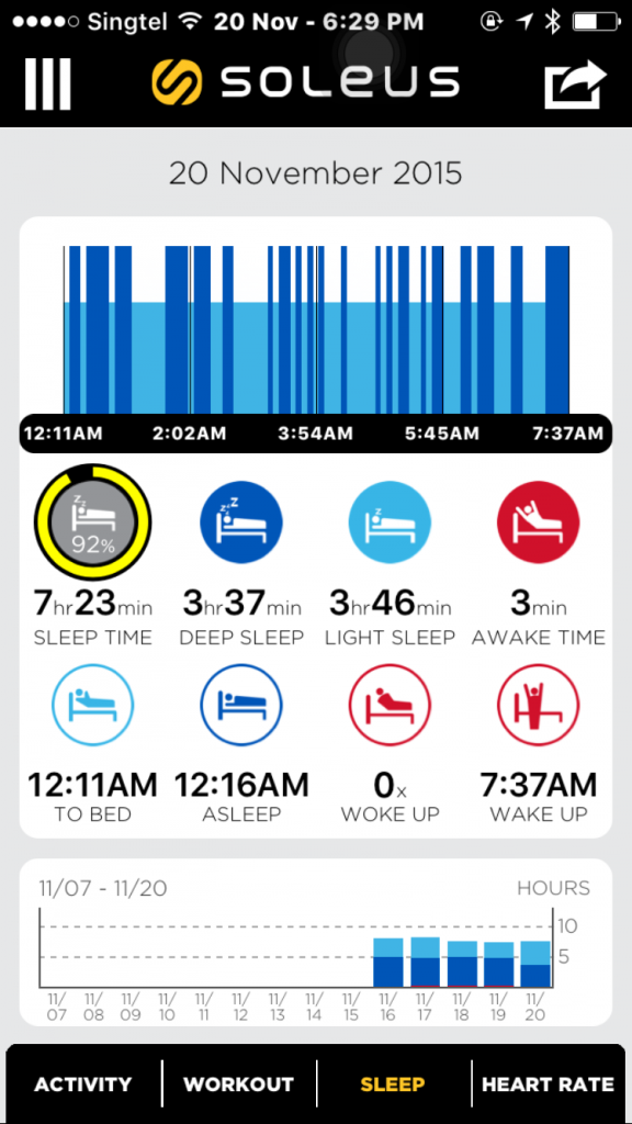 The Sleep Mode is useful as it detects the quality of your sleep.
