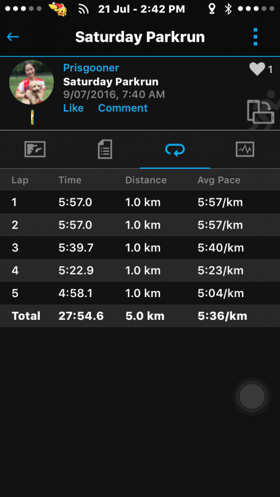 The 735XT can show you your split times and pace, amongst other details of your run.