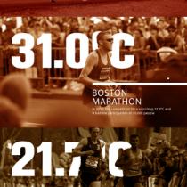 running-temperatures-infographic