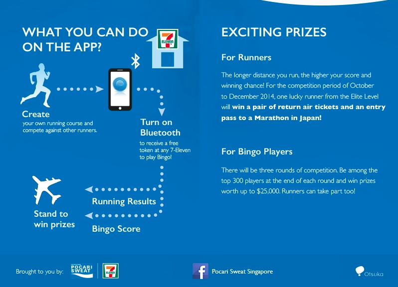 What can you do with the Pocari Cross Run app?