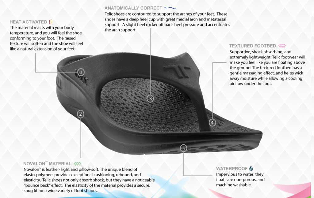 How the technology in the Telic Sandals work, from the Telic.com official Website.