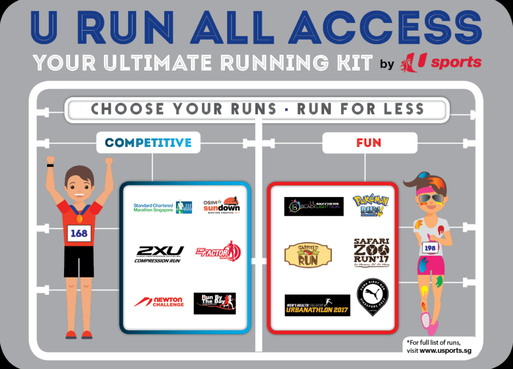u-run-all-access-thumbnail_instagram