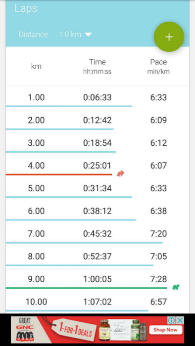 Vinson's 10km splits after taking FitLine.