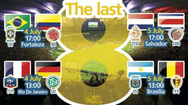 fifa-world-cup-quarter-finalists-predictions