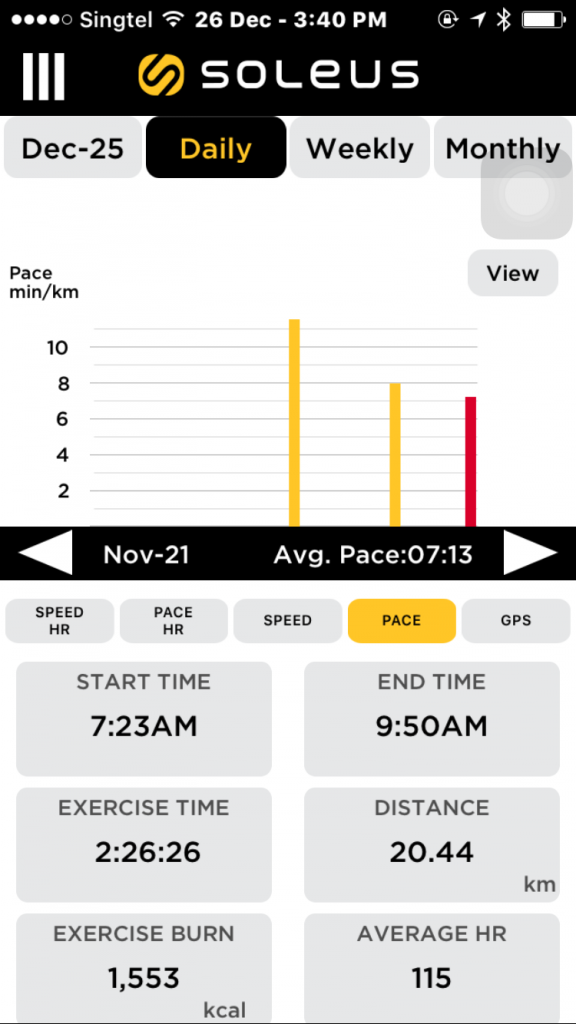 It is quite easy to sync your watch and immediately view your readings on your smartphone.