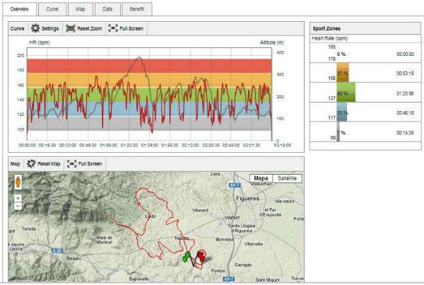 Now better equipped to understand the data from our heart rate monitors. (image from esmtb.com)